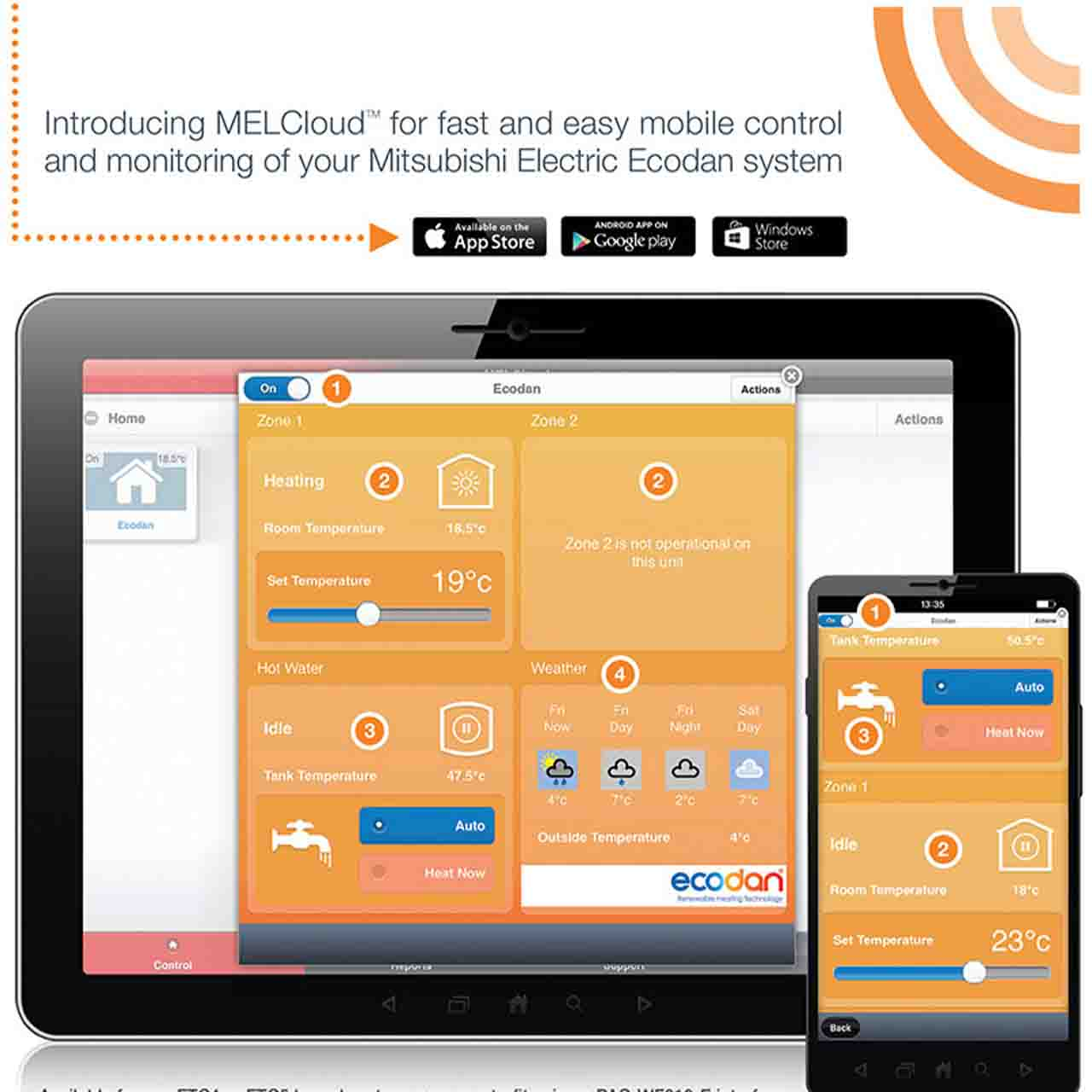 The ECODAN MelCloud app